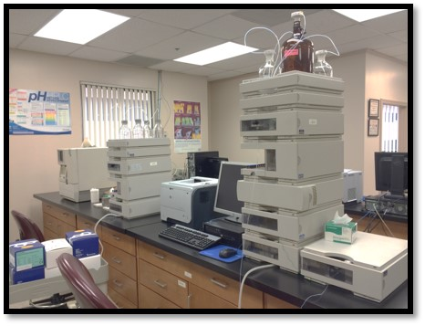 Equipment Analytical Lab 2